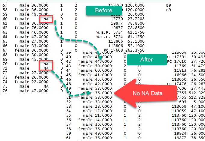 How to Replace Missing Values(NA) in R: na omit & na rm