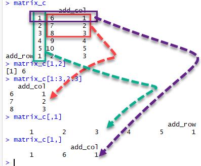 R Matrix Tutorial