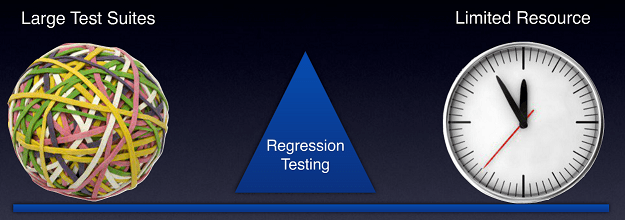 What is Regression Testing? Test Cases, Tools & Examples