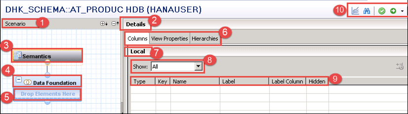 SAP HANA Attribute View Tutorial