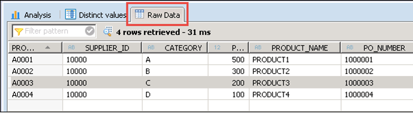 SAP HANA Analytic View: Complete Tutorial
