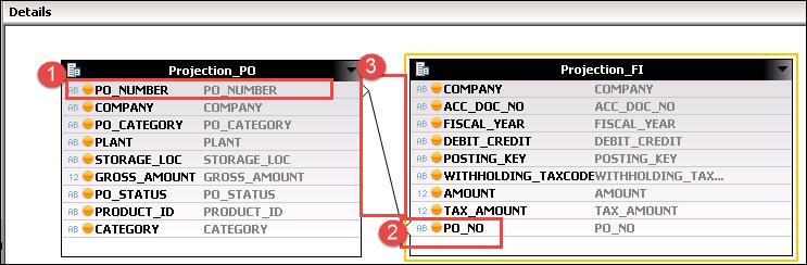 SAP HANA Calculation View Tutorial