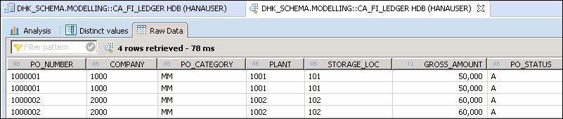 SAP HANA Calculation View Tutorial