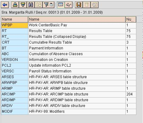How to Check Payroll Results using PC_PAYRESULT in SAP