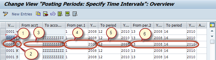 How to Open and Close Periods in Posting Period Variant in SAP