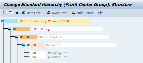 Creation Of Profit Center Using Standard Hierarchy In Sap
