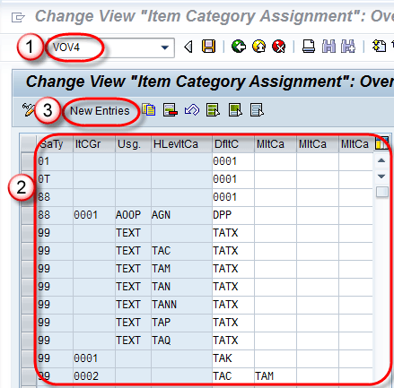 sap item category determination vov7 vov4