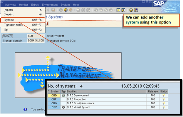 How to Configure STMS (SAP Transport Management System)