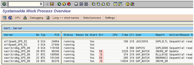 SAP Monitoring & Performance Checks: Complete Tutorial with Tcodes