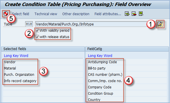 How to Define Access Sequence & Condition Table in SAP V/05, M/03