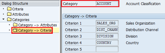 SAP CRM Business Partner: Grouping, Roles, Relationships