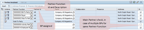 SAP CRM Partner Processing:  Category, Function, Sequence, Determination