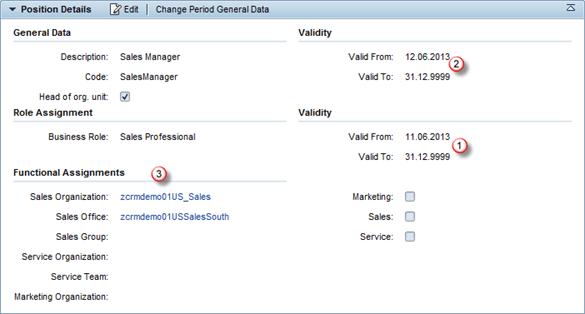SAP CRM Organizational Management