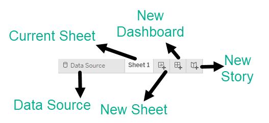 How to Download & Install Tableau Desktop: Workspace, Navigation