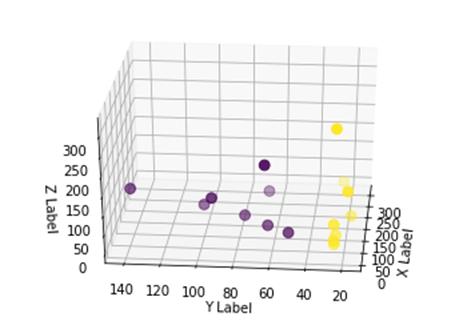 Kernel Method example