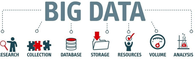 Artificial Intelligence in Big Data