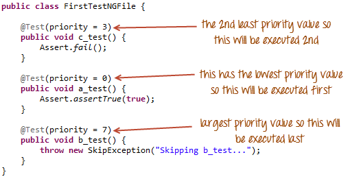 How TestNG makes Selenium tests easier